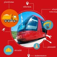Travaux sur la ligne de tram cet été